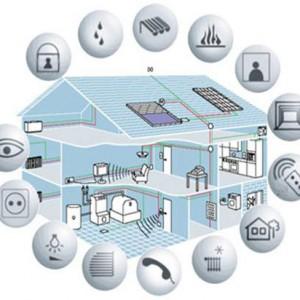 entorno alarmas hogar